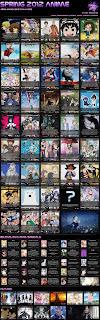 2016 spring anime chart