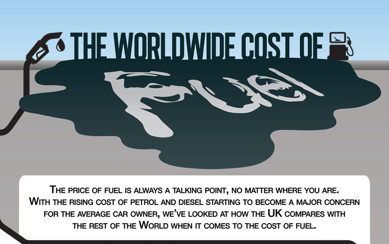 MoneySuperMarket.com Special: The WorldWide Cost Of Fuel
