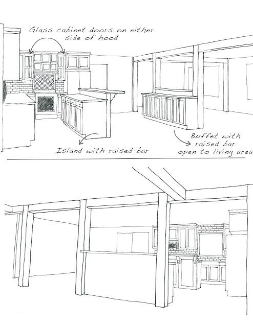 Client Kitchen Remodel Inspiration www.adorbymelissa.com
