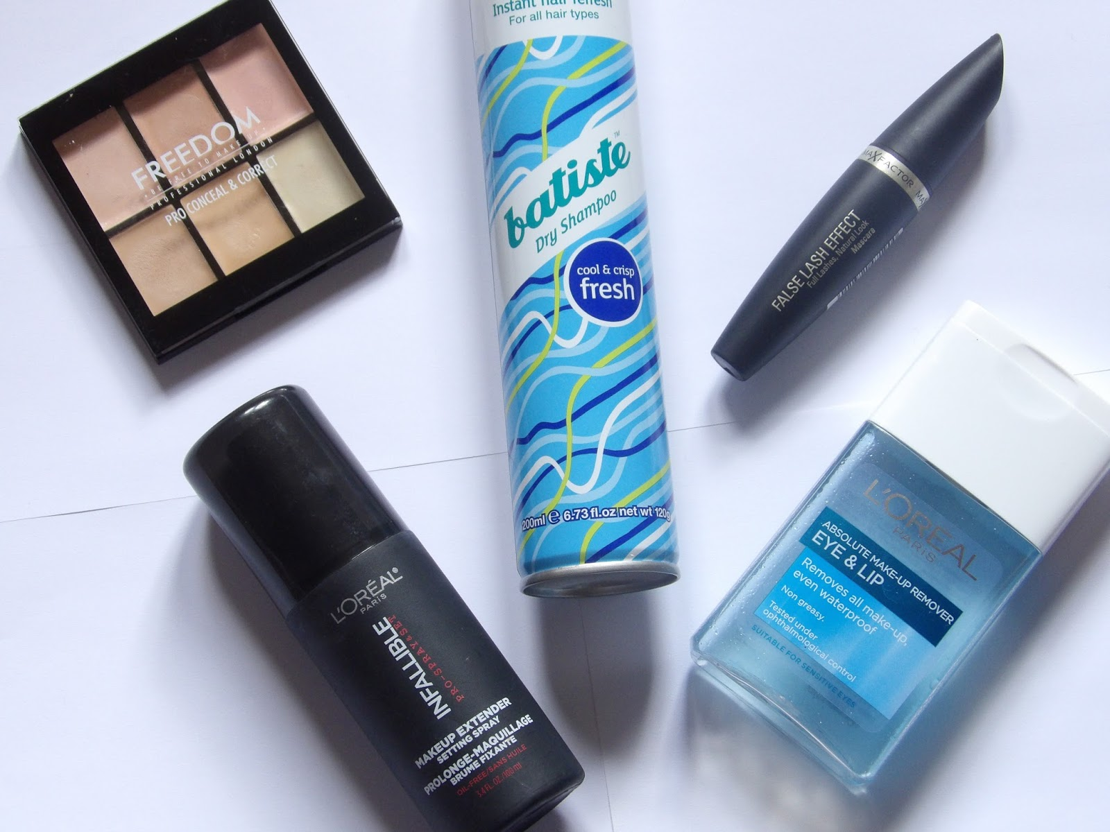 August Beauty Favorites 2015