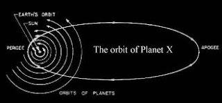 Ορατός πλανήτης από όλη τη Γη σε 2-3 χρόνια