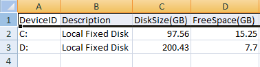 Export Disk Space Usage Report to CSV using Powershell