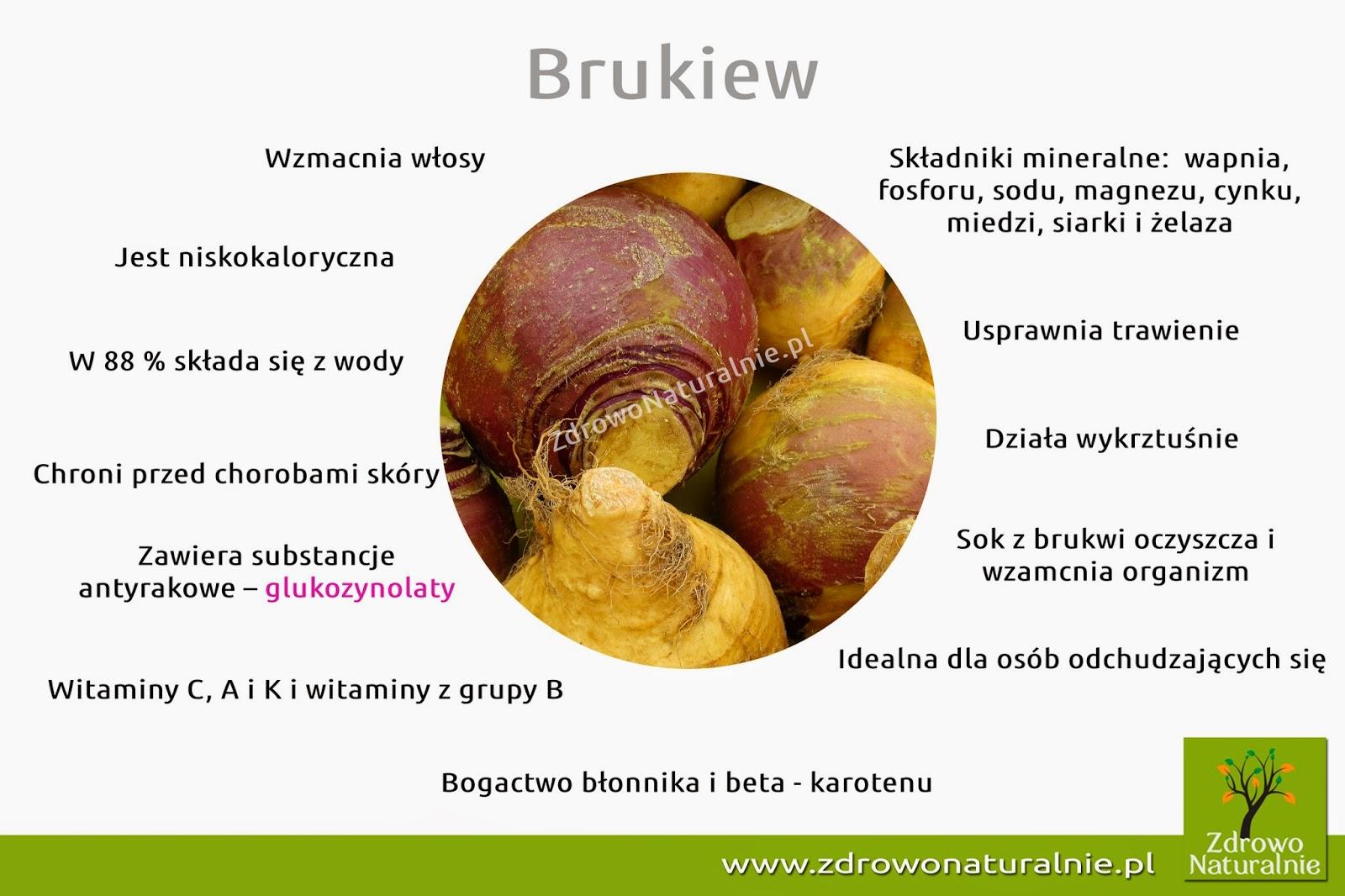 Brukiew