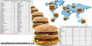 Câți hamburgeri Big Mac poți să cumperi cu salariul minim în Europa