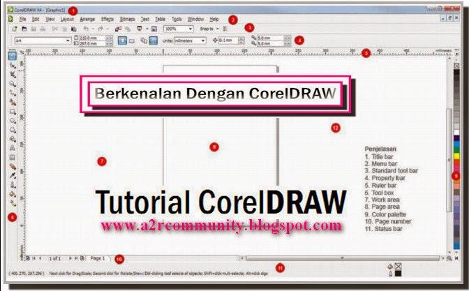 A2R Community Share: Desain Kreatif Dan Pengenalan Corel DRAW
