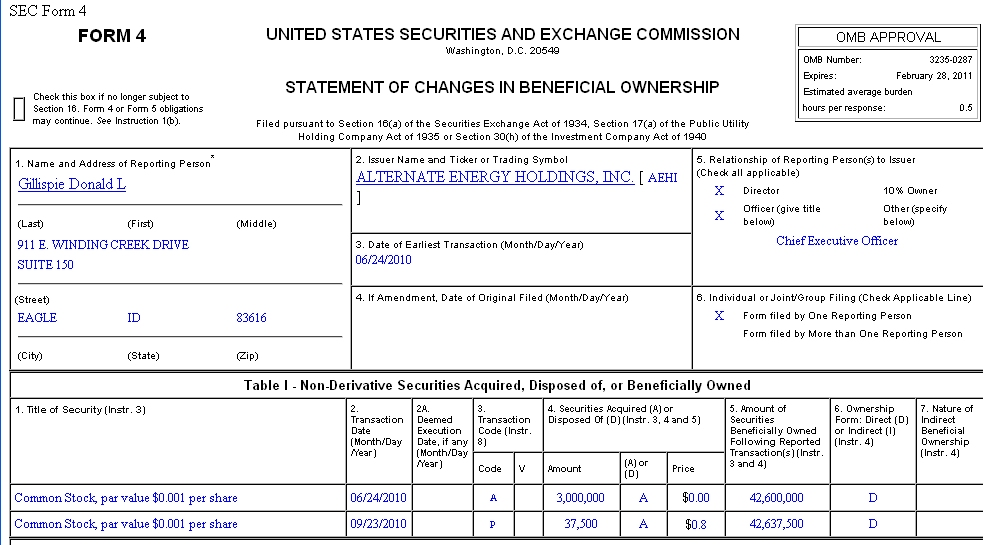 Sec Form 4 >> Aehi Truth Timing Is Everything Aehi Ceo Don Gillispie His