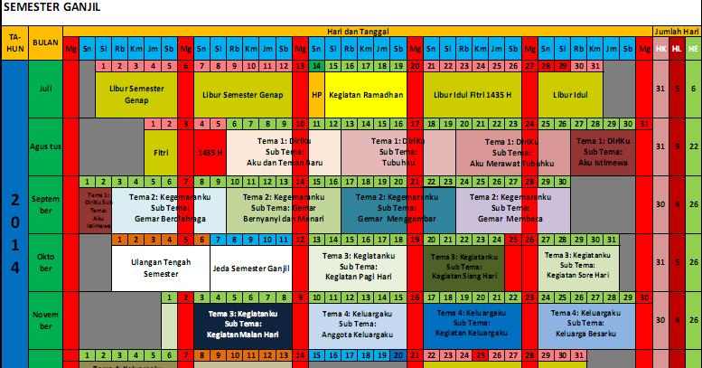 Download Jadwal Pembelajaran Sd Kelas 1 2 Dan 4 5