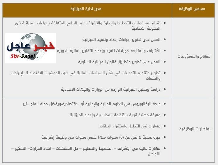 دولة الامارات العربية المتحدة تعلن عن وظائف للعمل بوزارة المالية - التقديم على الانترنت