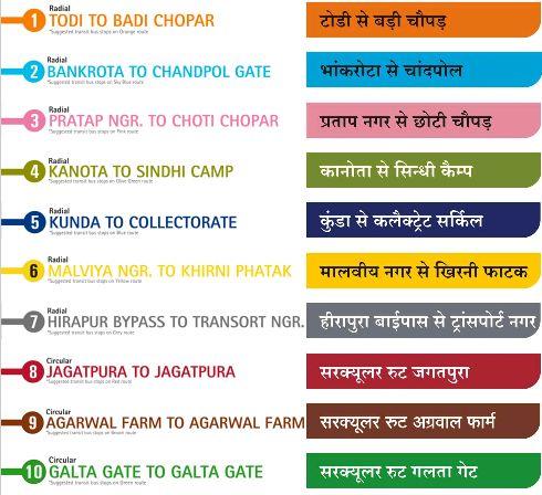Jaipur Bus Guide_New