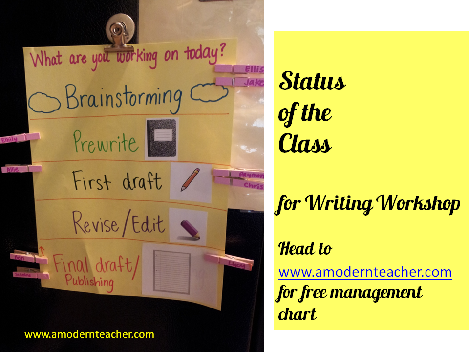 Modern Classroom Essay : Classroom freebies too writing workshop status of the