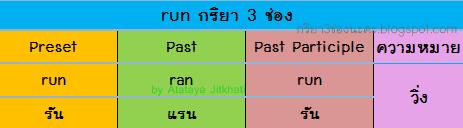 run กริยา 3 ช่อง