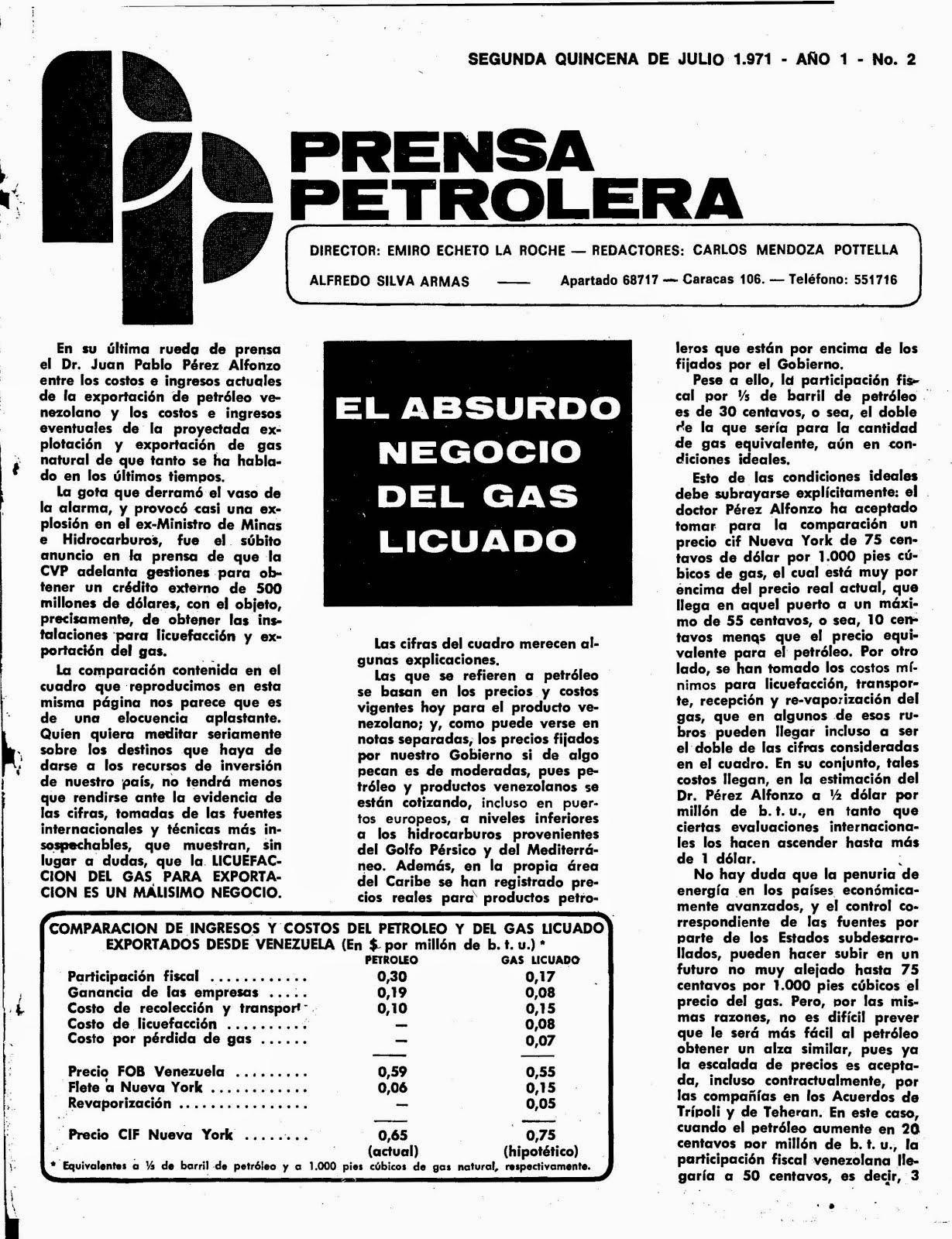 Prensa Petrolera