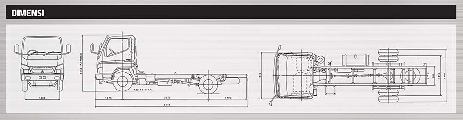 Dimensi Mitsubishi Colt Diesel Canter FE 71 Long 110 PS Jambi