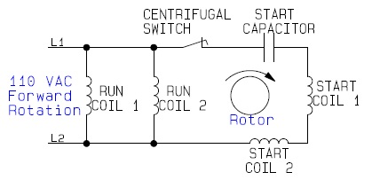wiring configuration split phase capacitor start motor supplied with 110 volts in forward rotation