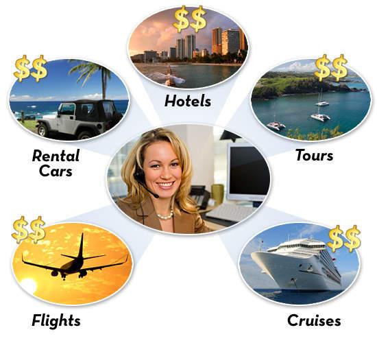 Cara Memilih Agen Travel / Perjalanan Terbaik