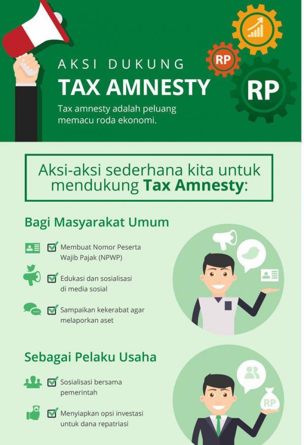 Aksi Dukung Tax Amnesty