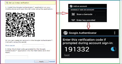 A Brief Overview of the Google Authenticator