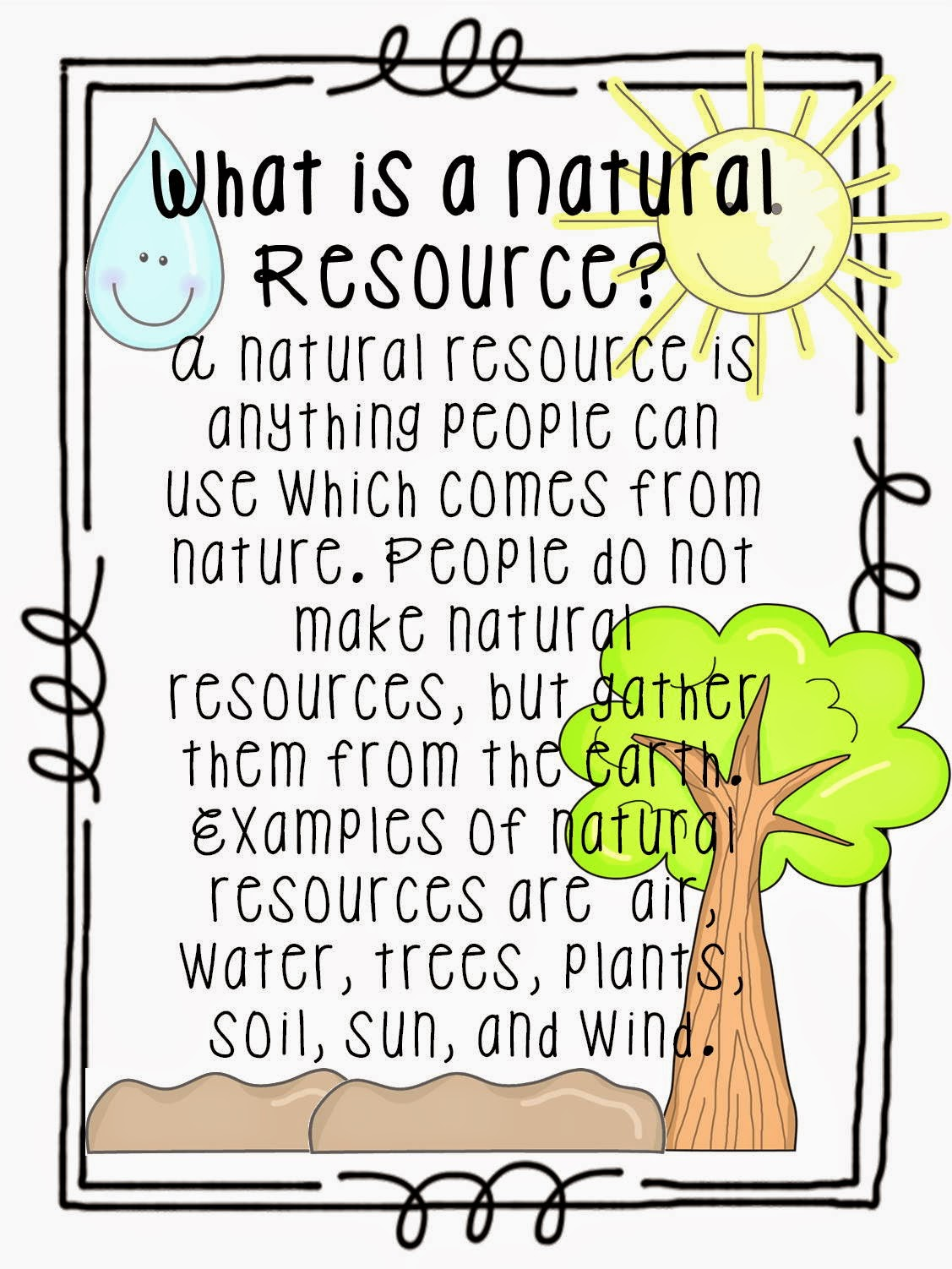What is a Natural Resources? , CBSE / NCERT Revision Notes