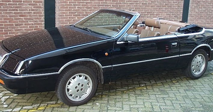 Chrysler Lebaron 1990 Horn System Wiring Diagram