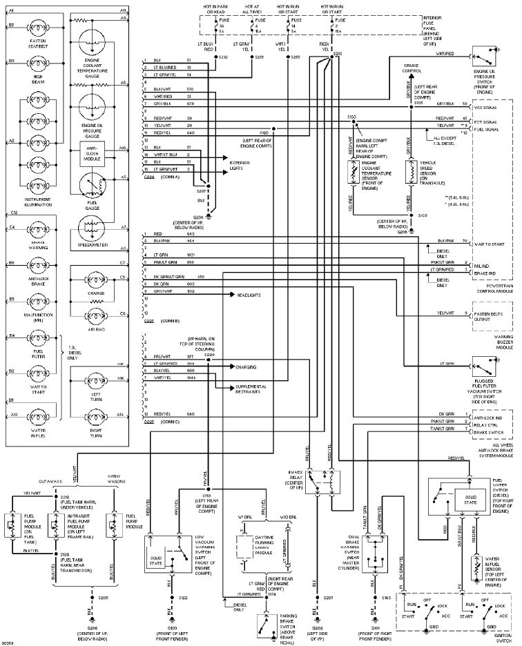 1997 Ford Econoline E150 Instrument Cluster System Schematic 1999 ford f250 a wiring diagram from the battery to the starter 1995 ford f250 wiring diagrams at n-0.co