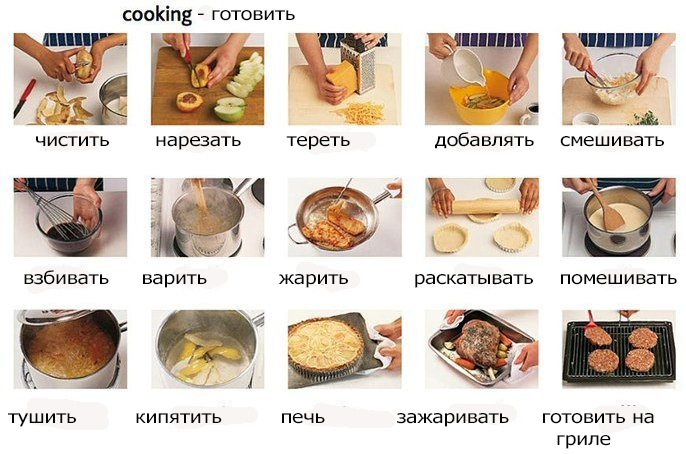 verbs in russian