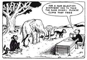 Standardized testing: go climb a tree