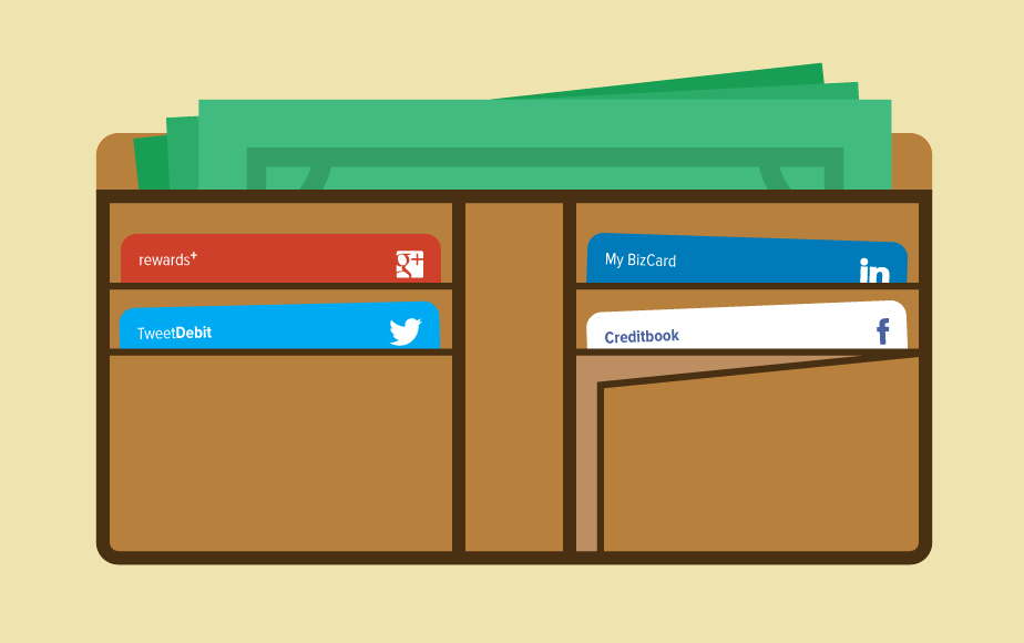 The ROI of Social Media Selling - #Infographic