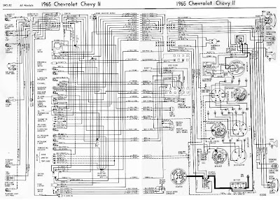 Chevrolet Chevy Ii  plete Electrical Wiring Diagram on 1965 chevy electrical troubleshooting