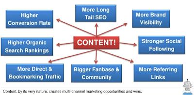 Cách tối ưu hóa blogspot ( phần 2)