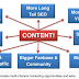 [Thủ thuật Blog] - Cách tối ưu hóa blogspot ( phần 2)