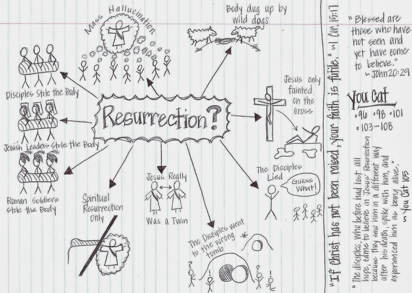 http://looktohimandberadiant.blogspot.com/2013/04/debunking-resurrection-theories.html