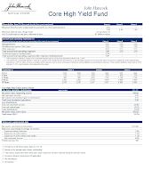 John Hancock3 Core High Yield A (JYIAX)