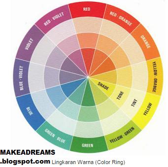 Tips memilih warna cat rumah makeadreams tips memilih warna cat rumah ccuart Choice Image