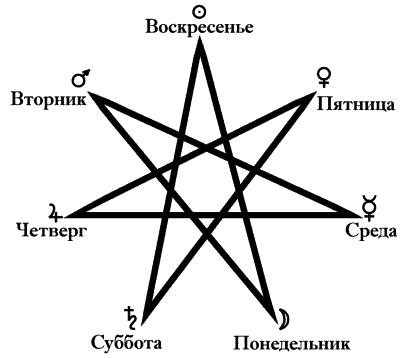 тнт битва экстрасенсов выпуск 215
