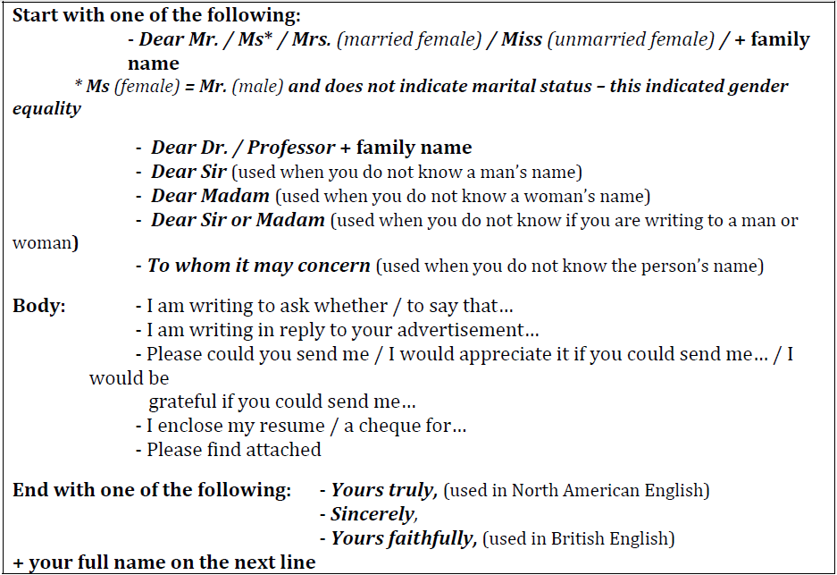 Formal and informal letters road to get bac material english example of an informal letter spiritdancerdesigns