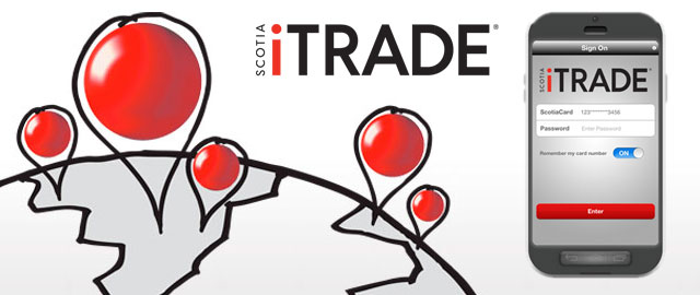 Scotia itrade options