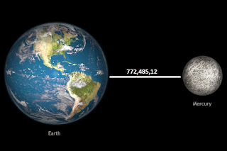 Distance Between Earth And Mercury