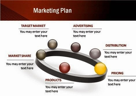A Common Marketing Plan Outline For A Small Home Based Business