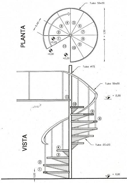 Las escaleras de caracol una soluci n para los espacios for Como trazar una escalera de metal