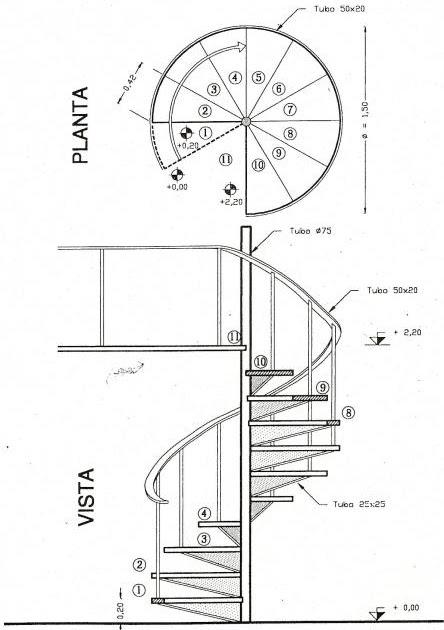 Las escaleras de caracol una soluci n para los espacios - Escalera de caracol prefabricada ...