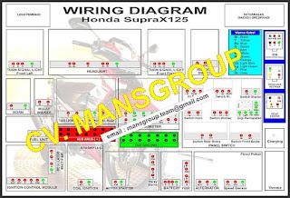 Wiring Diagram Motor Karisma WIRING CENTER