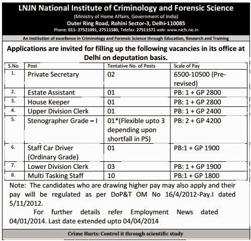 NICFS jobs,jobs in NICFS, latest recruitment in NICFS,LNJN NICFS Recruitment 2014,LNJN NICFS Notiifcation,Govt Jobs Vacancies Delhi,LNJN NICFS Recruitment 2014 Notiifcation Govt Jobs Vacancies Delhi