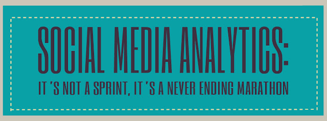 Social Media Metrics That Never Slow You Down : image