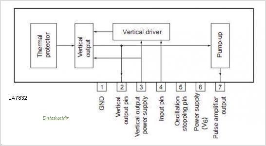 ilmu bengkel  circuits  pinout vertikal   la7837  32  33  78040  41  45  stv9325  tda8357j