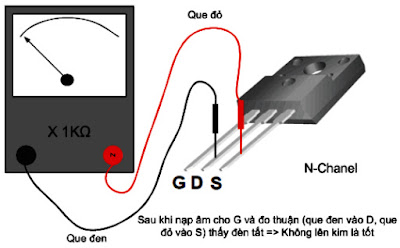 Hình 27 - Sau khi nạp âm cho G và đo thuận nếu đèn tắt (không lên kim) là tốt.