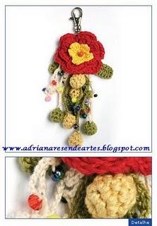 http://1.bp.blogspot.com/--NJWpLt56kI/TgFI2-qFJAI/AAAAAAAADyY/2UU0A1NXXTk/s1600/chaveiro_rosita2_blog.JPG