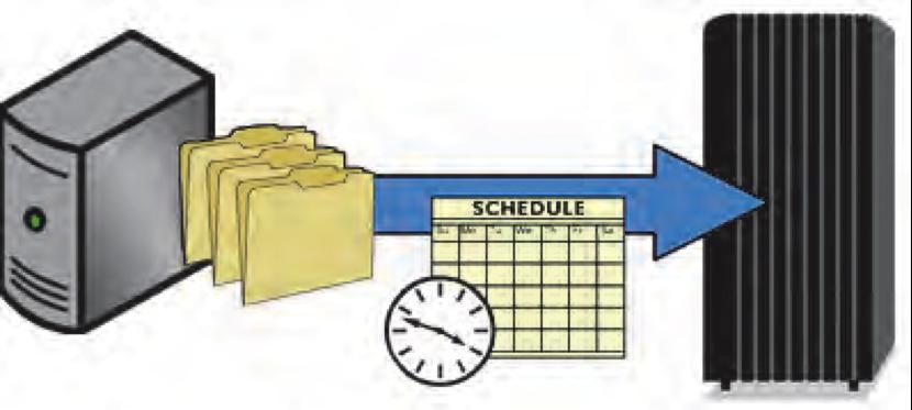 TSM client schedules