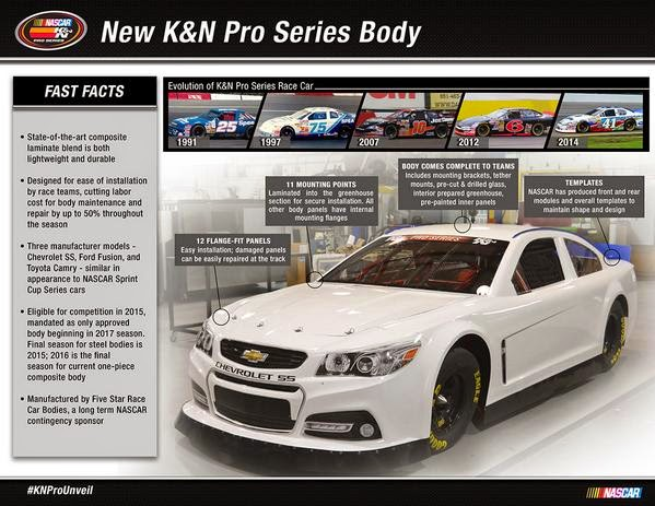 2015 K&N Pro Series East/West car