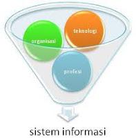 Sistem Informasi  UIN Suska