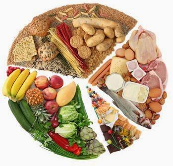 Los beneficios de una dieta equilibrada